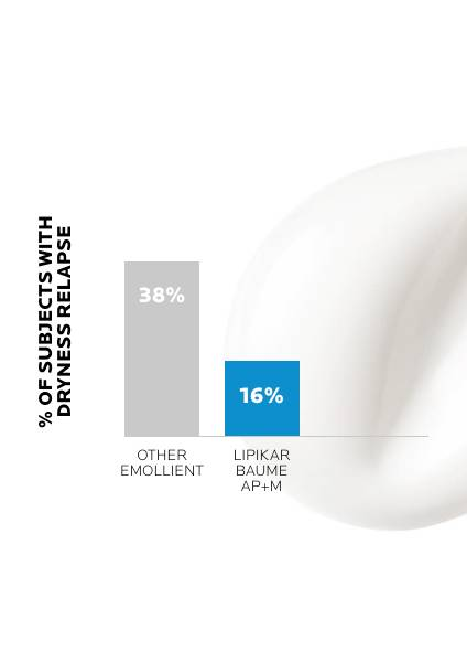 https://www.laroche-posay.es/-/media/project/loreal/brand-sites/lrp/emea/es/simple-page/landing-page/lipikar-baume-ap-plus-m/laroche-posay-landingpage-lipikar-baume-ap-result1.jpg