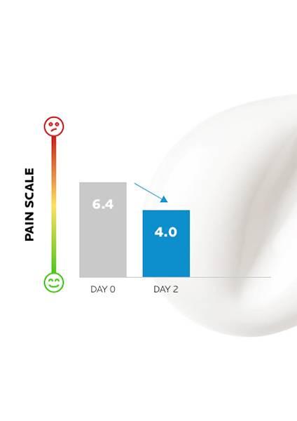 https://www.laroche-posay.es/-/media/project/loreal/brand-sites/lrp/emea/es/simple-page/landing-page/lipikar-baume-ap-plus-m/laroche-posay-landingpage-lipikar-baume-ap-result2.jpg